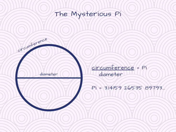 Mysterious_Pi