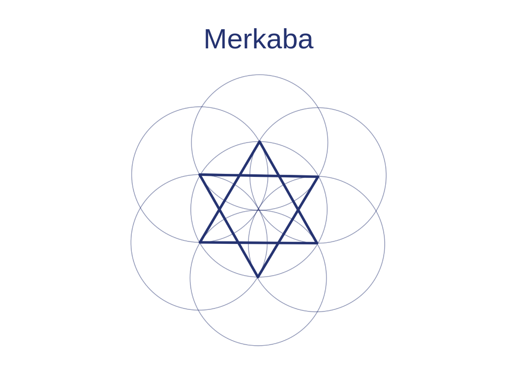 Sacred Geometry 201 – The Eye of Ra
